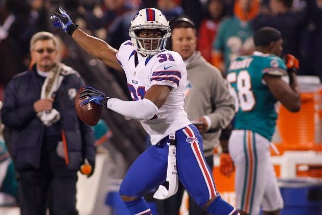 Buffalo Franchises Byrd, Bills Have $22.4 Million Left to Complete Roster