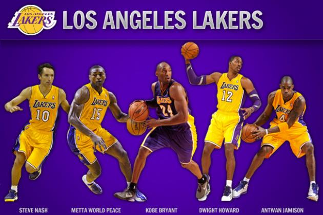Examining LA Lakers' Ideal Starting Lineup by the Numbers