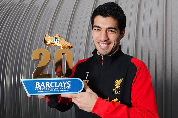 Suarez Nets £40k PER WEEK Pay Rise Thanks to Goal Frenzy