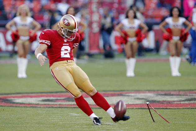 Sizing Up Options for 49ers at Kicker