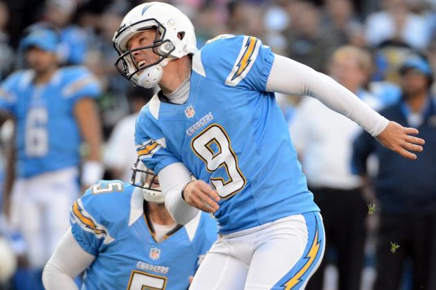 San Diego Chargers Re-Sign K Nick Novak