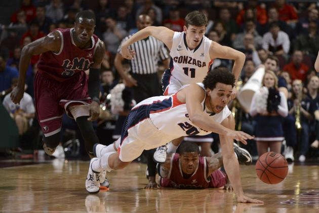 Gonzaga Basketball: Is Slow Start Versus LMU Cause for Alarm?