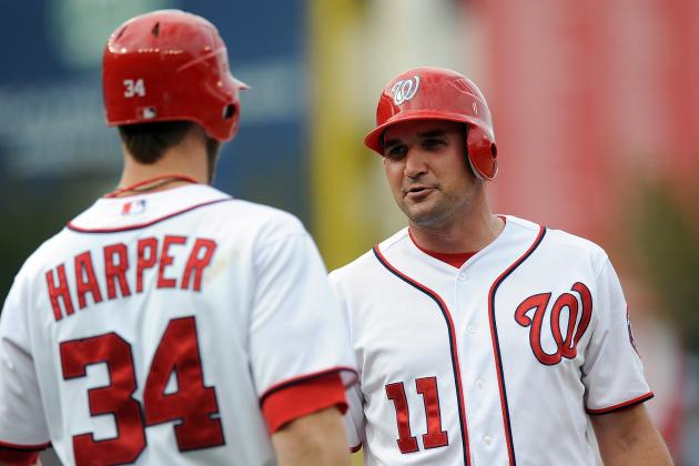Predicting Ryan Zimmerman's 2013 Washington Nationals Stats