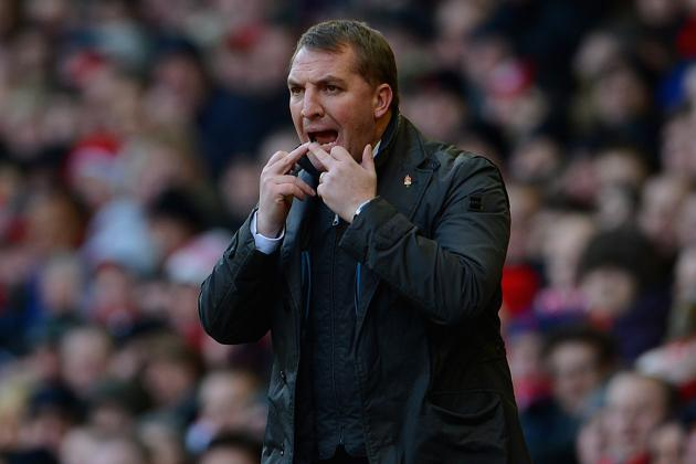 Liverpool Are Expected to Sign Hungarian Defender Kristof Polgar