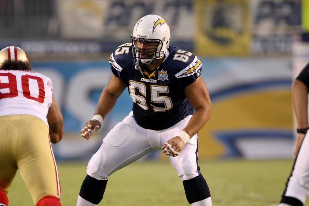 NFL Free Agency: Dallas Cowboys Should Target Louis Vasquez