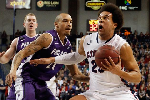 No. 1 Gonzaga Beats St. Mary's 65-51