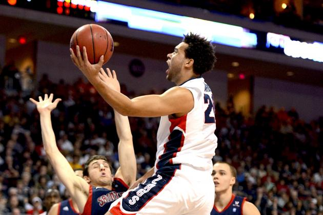 Saint Mary's vs. Gonzaga: Twitter Reaction, Postgame Recap and Analysis