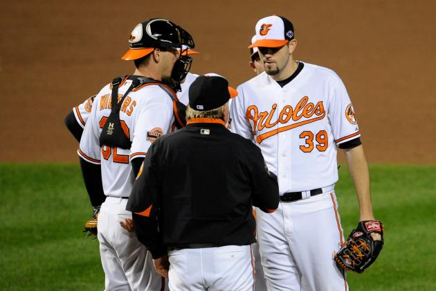Predicting the Orioles Opening Day Starting Rotation Midway Through Spring