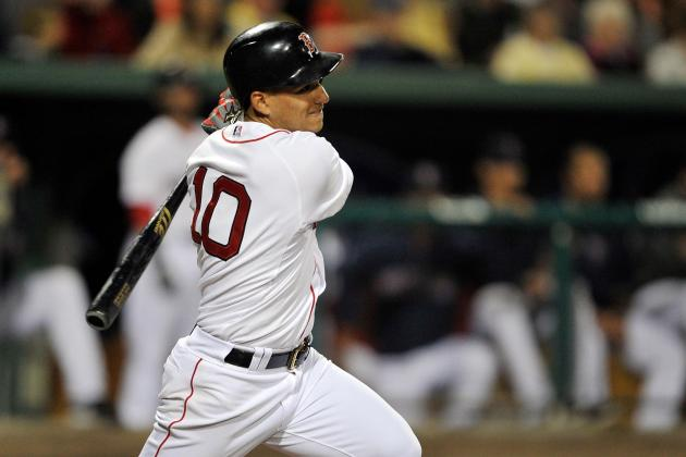 Boston Red Sox: Jose Iglesias Not Making Most of Recent Opportunity