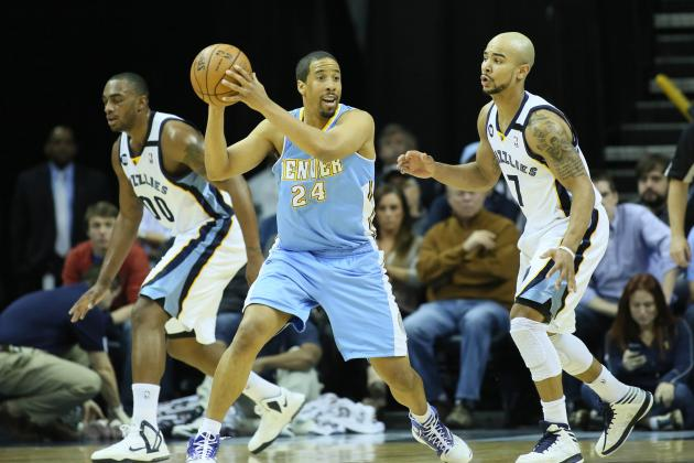 Grizzlies-Nuggets Preview