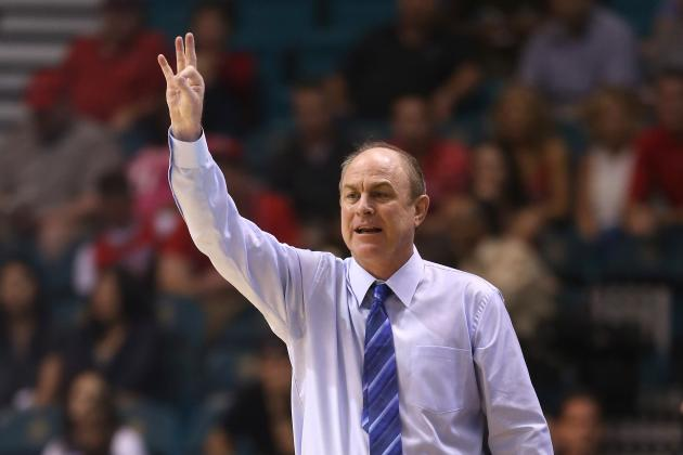 There's No Sugar-Coating It, Ben Howland Is on Thin Ice at UCLA