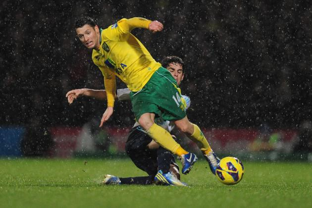 Norwich City's Heroism Carries the Day at Sunderland