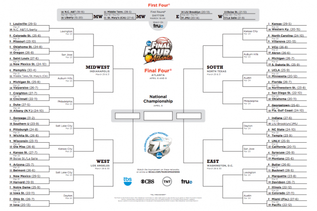 Complete NCAA Tournament Bracket