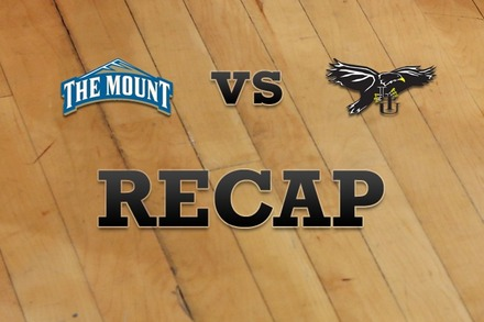 Mount St. Mary's vs. Long Island: Recap, Stats, and Box Score