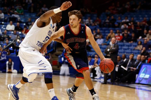 MTSU vs. Saint Mary's: Score, Twitter Reaction, Postgame Recap and Analysis