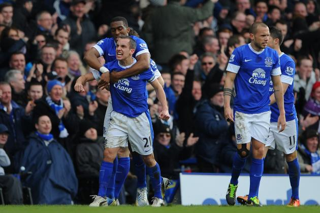 Everton FC: Victory over Manchester City Just the First Step of a Crucial Run-in