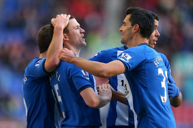 Assessing Where Wigan Athletic Will Pick Up the Points Needed for EPL Survival