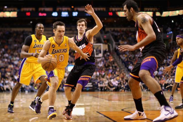 Rap Lyrics Website Breaks Down LA Lakers Roster