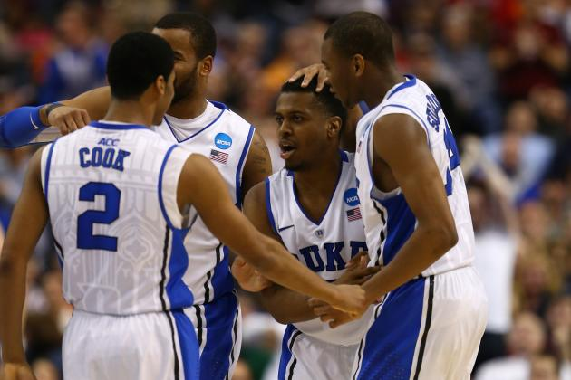 Duke vs. Creighton: Score, Twitter Reaction, Postgame Recap and Analysis