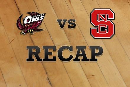 Temple vs. NC State: Recap, Stats, and Box Score