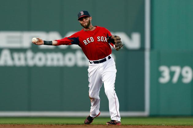 Boston Red Sox: Reviewing Where Boston Stands in FanGraphs' 2013 Predictions