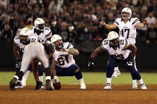 San Diego Chargers: Where Do Bolts Stand in the AFC West Now?