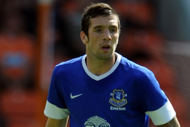 Shane Duffy to Make Call on His Future at Everton in the Summer