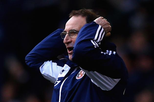 Just How Safe Is Sunderland from Premier League Relegation?
