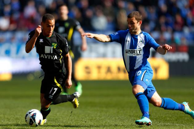 Matchpack: Wigan Athletic V Norwich City