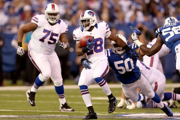 Bills 2013 Preseason Schedule Announced