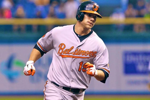 Orioles' Chris Davis Sets New RBI Record in Offensive Explosion to Begin Season