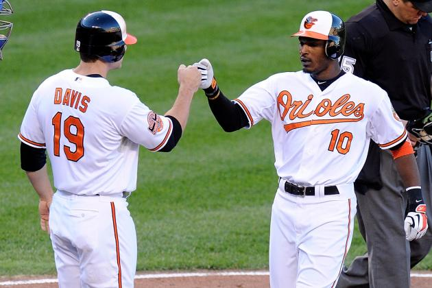 Baltimore Orioles 2013: Adam Jones and Chris Davis Are Men Possessed