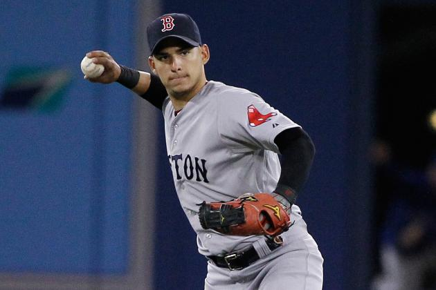 Boston Red Sox: Should Stephen Drew or Jose Iglesias Be the Starting Shortstop?