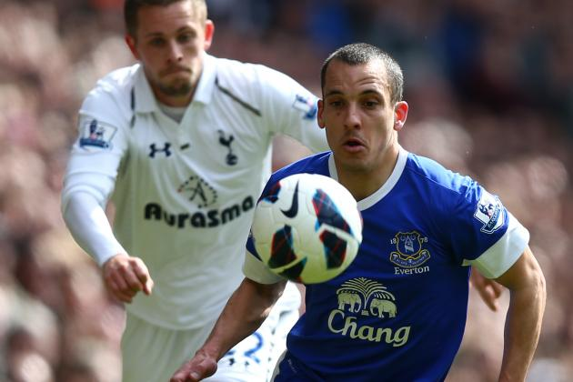 Osman Yet to Agree a New Contract at Everton FC as Talks Stall