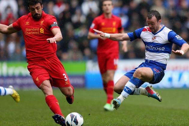 Match Report: Reading 0-0 Liverpool