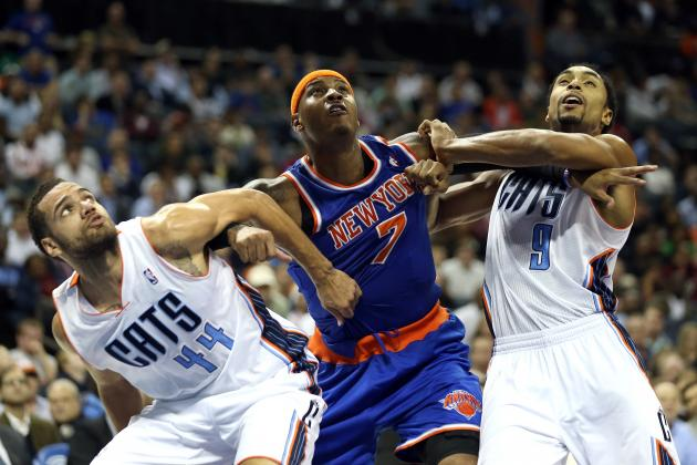 New York Knicks vs. Charlotte Bobcats: Preview, Analysis and Predictions