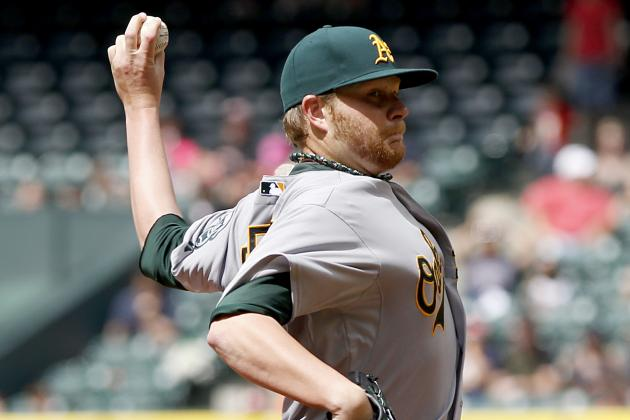 Athletics' Brett Anderson Leaves Game with Right Ankle Sprain