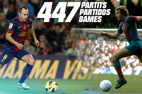 Andrés Iniesta Equals Carles Rexach's 447 Matches for FC Barcelona