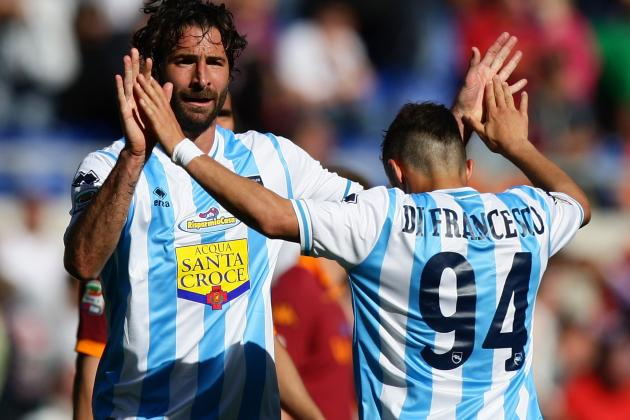 New Faces, Old Problems: Tying Pescara