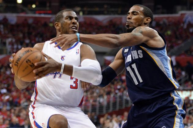 Position-by-Position Matchup Guide for Memphis Grizzlies vs. LA Clippers