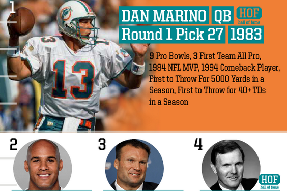 Top 10 Dolphins Draft Picks of All Time