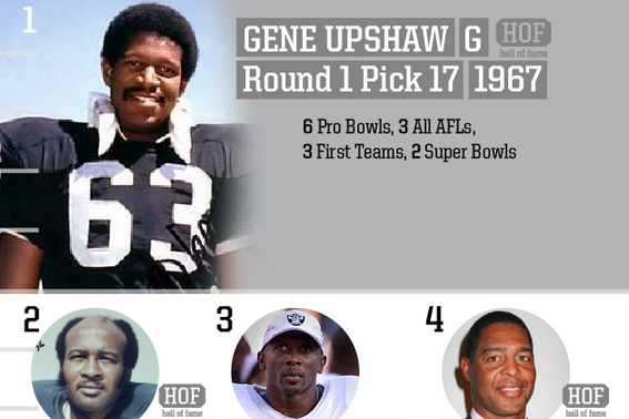 Top Raiders Draft Picks of All Time