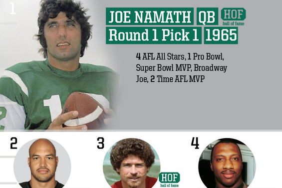 Top 10 Jets Draft Picks of All Time