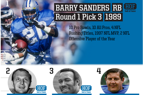 Top Lions Draft Picks of All Time
