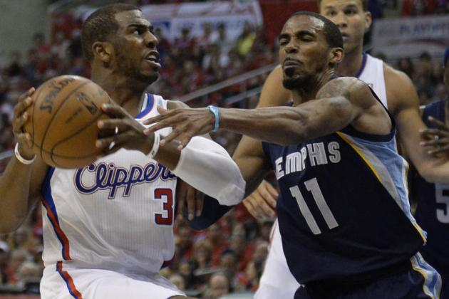 NBA Gamecast: Grizzlies vs. Clippers