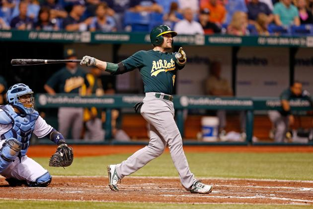 Oakland Athletics: How 2013 A's Are Performing Compared to Preseason Expectation