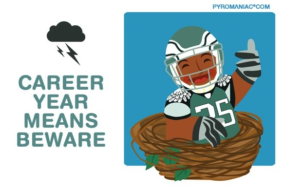 Fantasy Football: Career Year, Beware – 2013 Edition