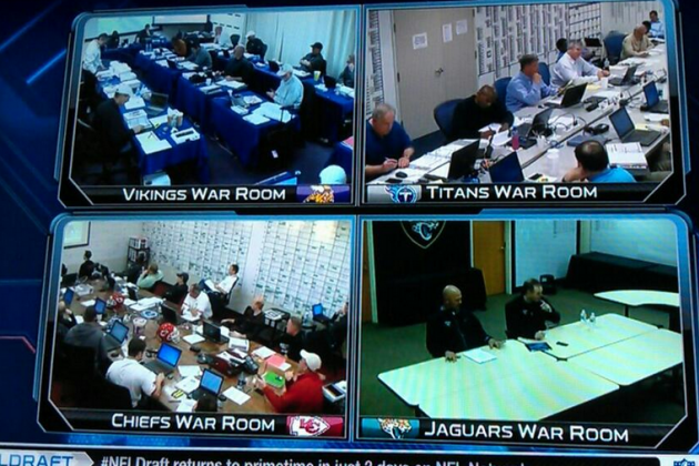 Jacksonville Jaguars' War Room Effectively Lowers Expectations Before NFL Draft