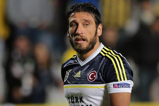 Fenerbahce vs. Benfica: Score, Grades and Post-Match Reaction