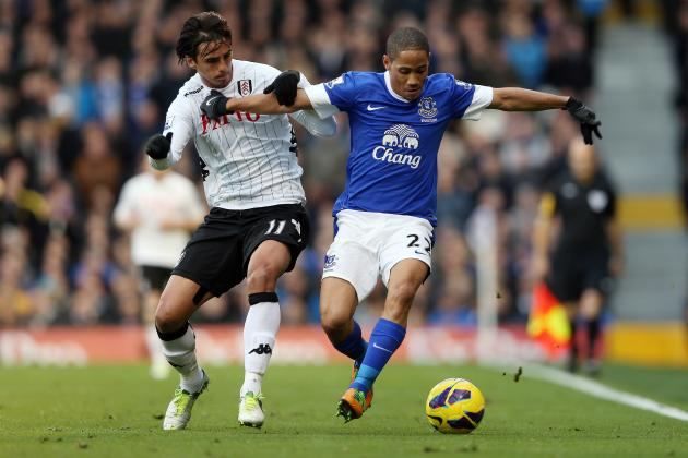 Everton vs. Fulham: Complete EPL Preview and Stats Breakdown